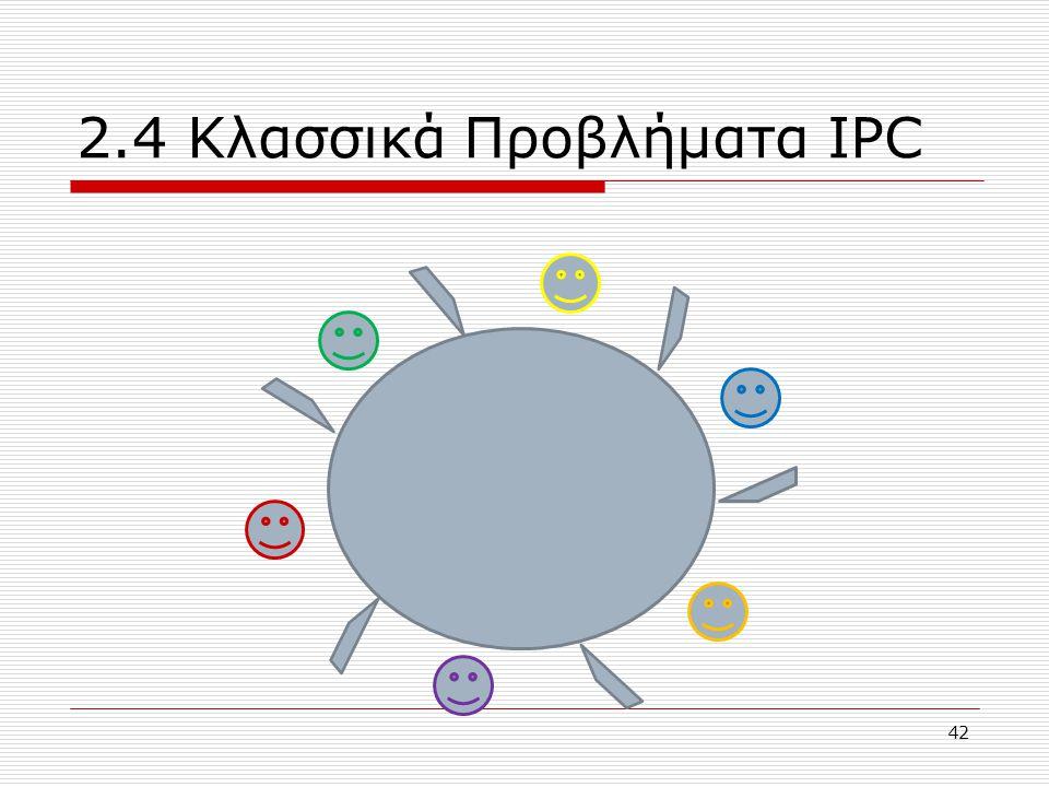 2.4 Κλασσικά Προβλήματα IPC