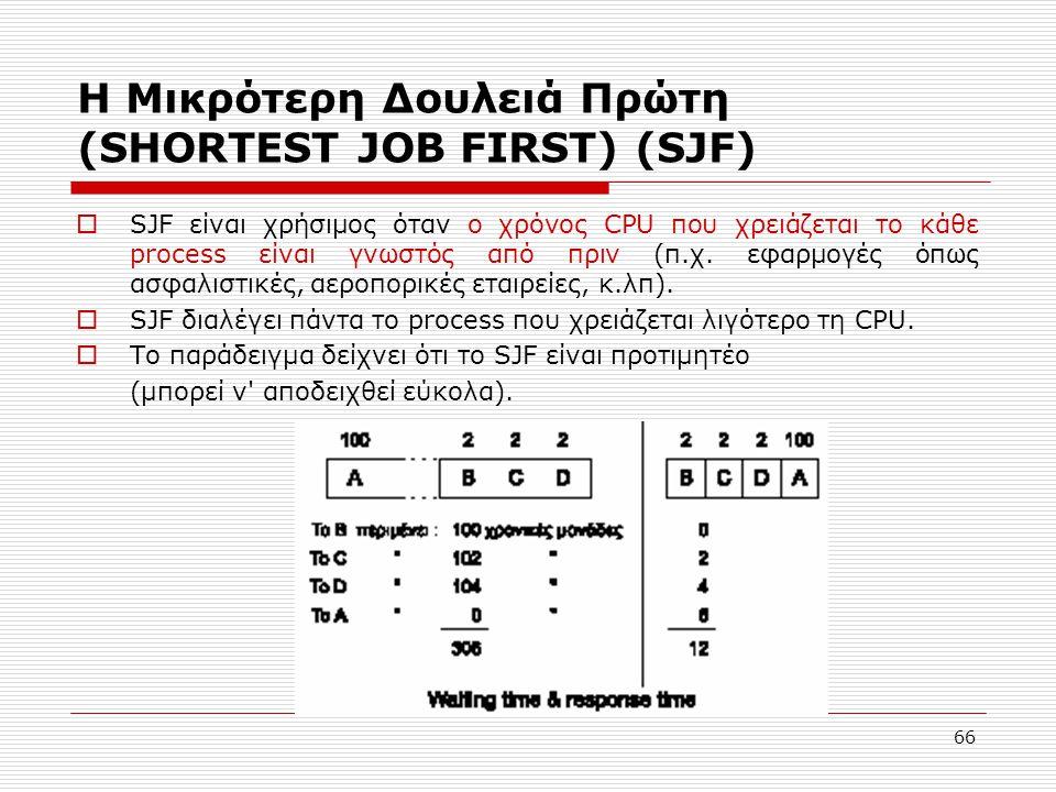 Η Μικρότερη Δουλειά Πρώτη (SHORTEST JOB FIRST) (SJF)