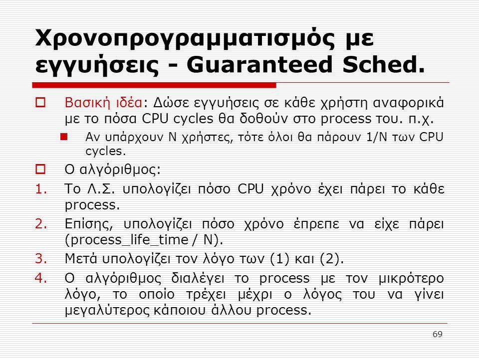 Χρονοπρογραμματισμός με εγγυήσεις - Guaranteed Sched.