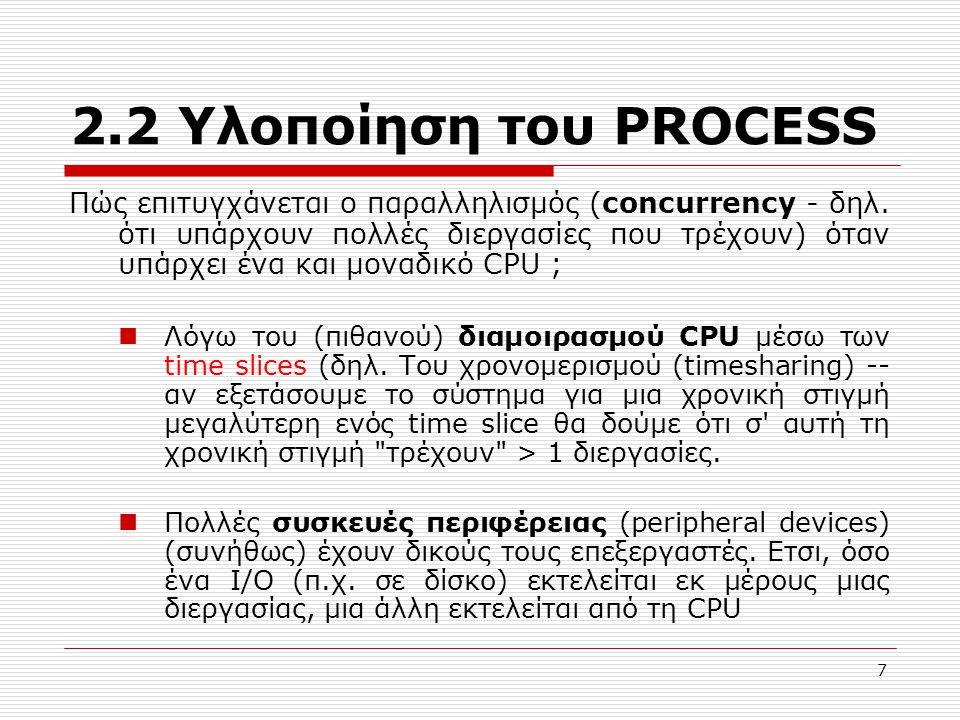 2.2 Υλοποίηση του PROCESS