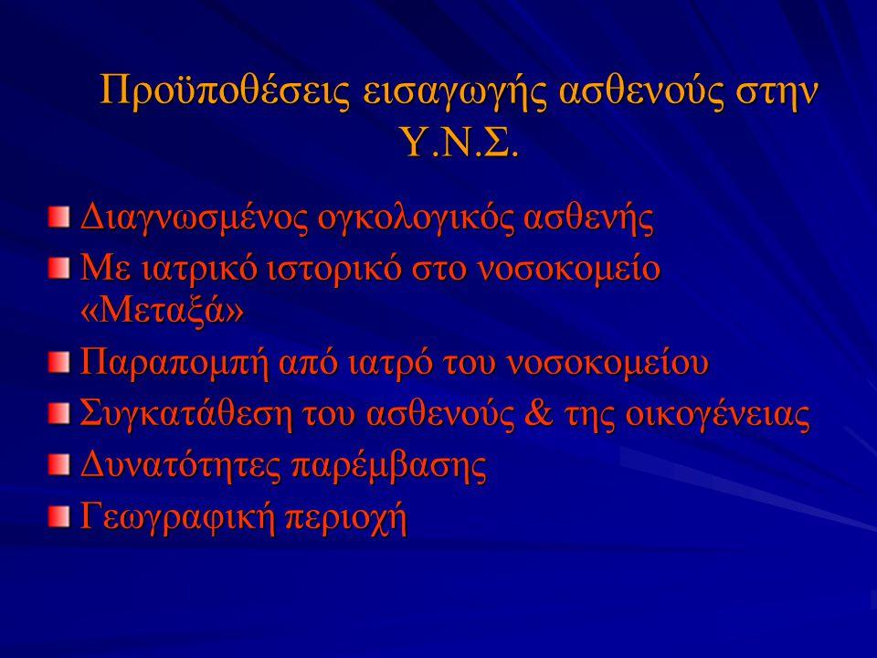 Προϋποθέσεις εισαγωγής ασθενούς στην Υ.Ν.Σ.