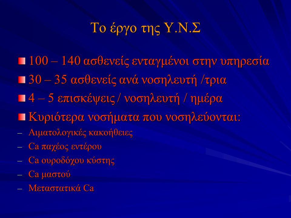 Το έργο της Υ.Ν.Σ 100 – 140 ασθενείς ενταγμένοι στην υπηρεσία