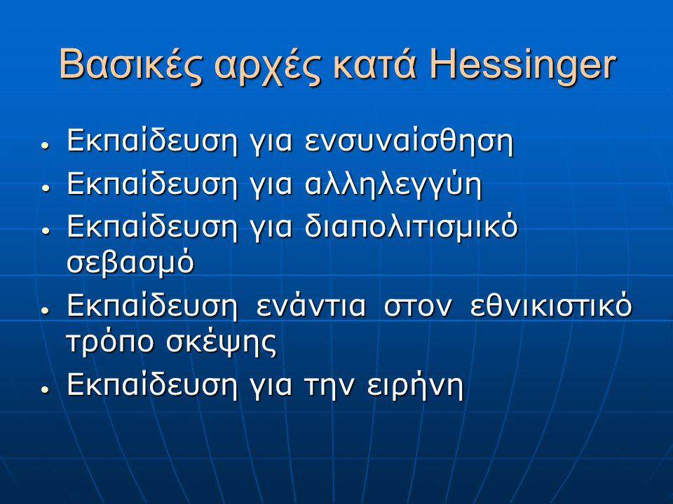 Βασικές αρχές κατά Hessinger