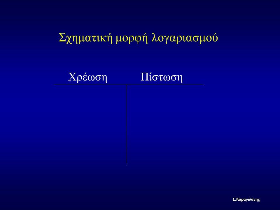 Σχηματική μορφή λογαριασμού
