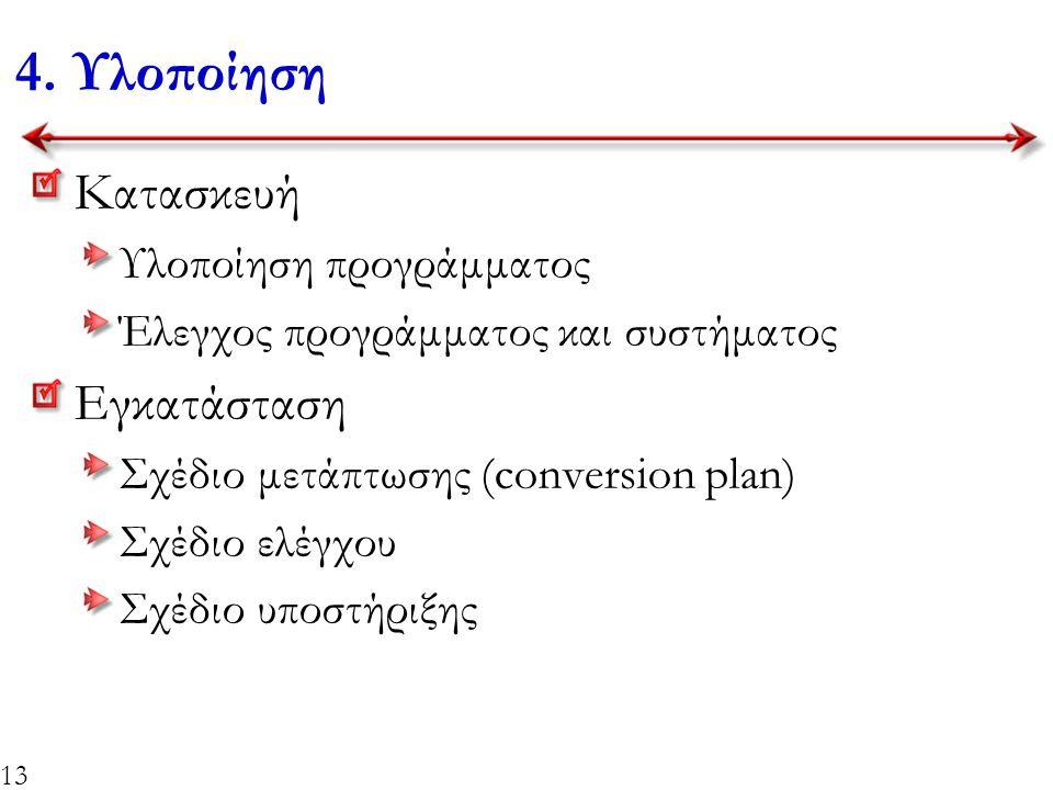 4. Υλοποίηση Κατασκευή Εγκατάσταση Υλοποίηση προγράμματος