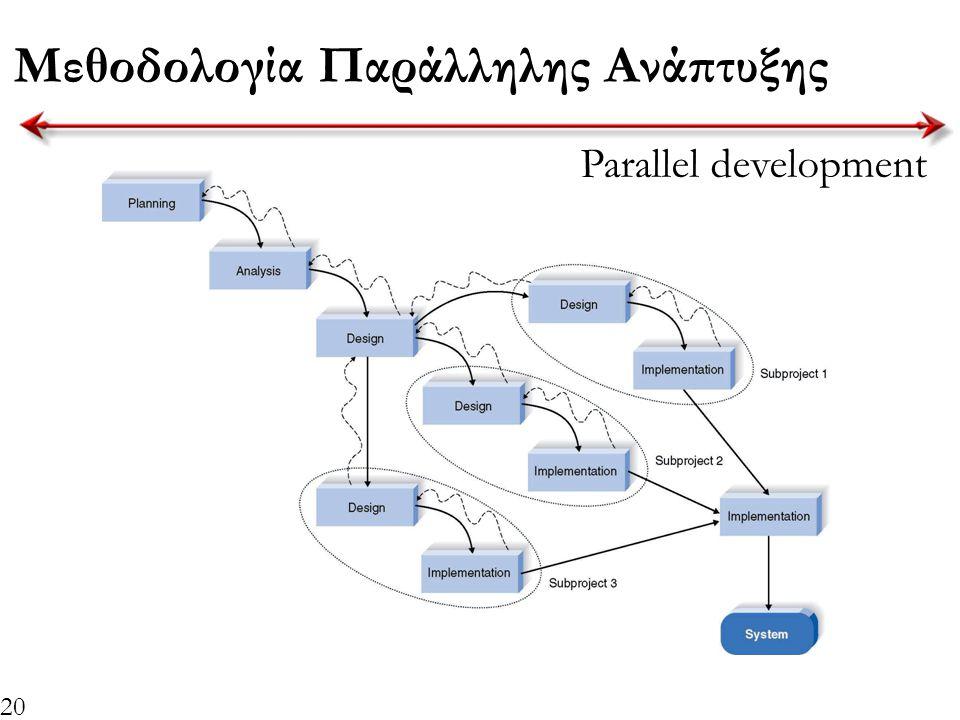 Μεθοδολογία Παράλληλης Ανάπτυξης