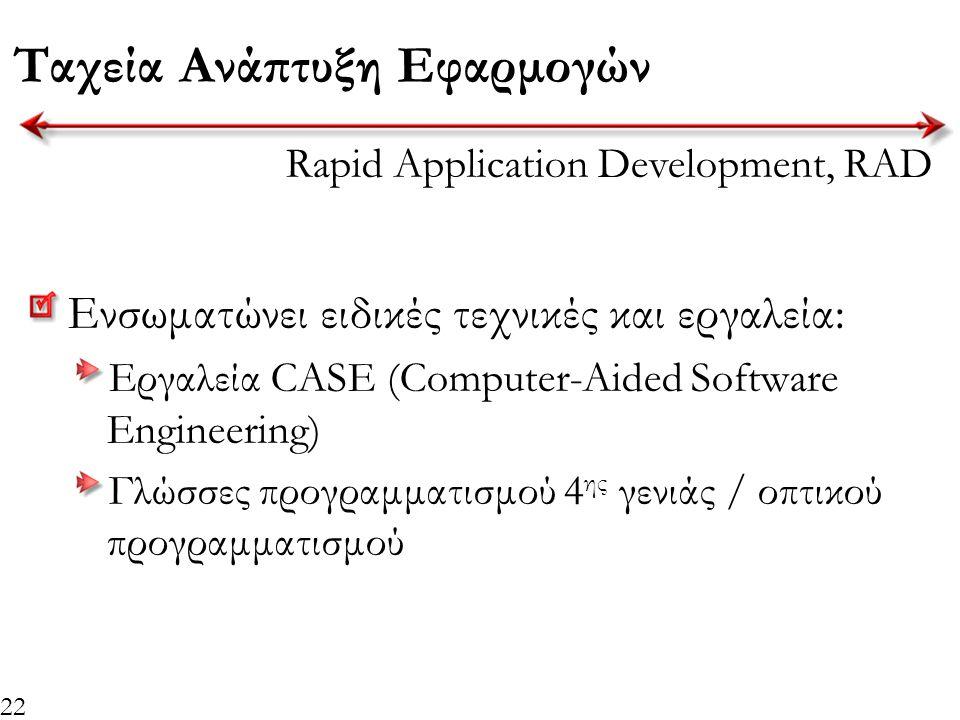 Ταχεία Ανάπτυξη Εφαρμογών