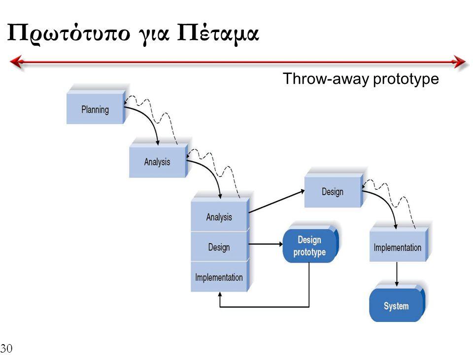 Πρωτότυπο για Πέταμα Throw-away prototype