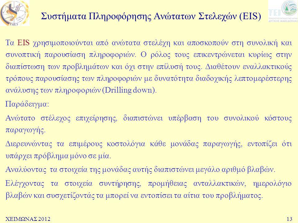 Συστήματα Πληροφόρησης Ανώτατων Στελεχών (EIS)