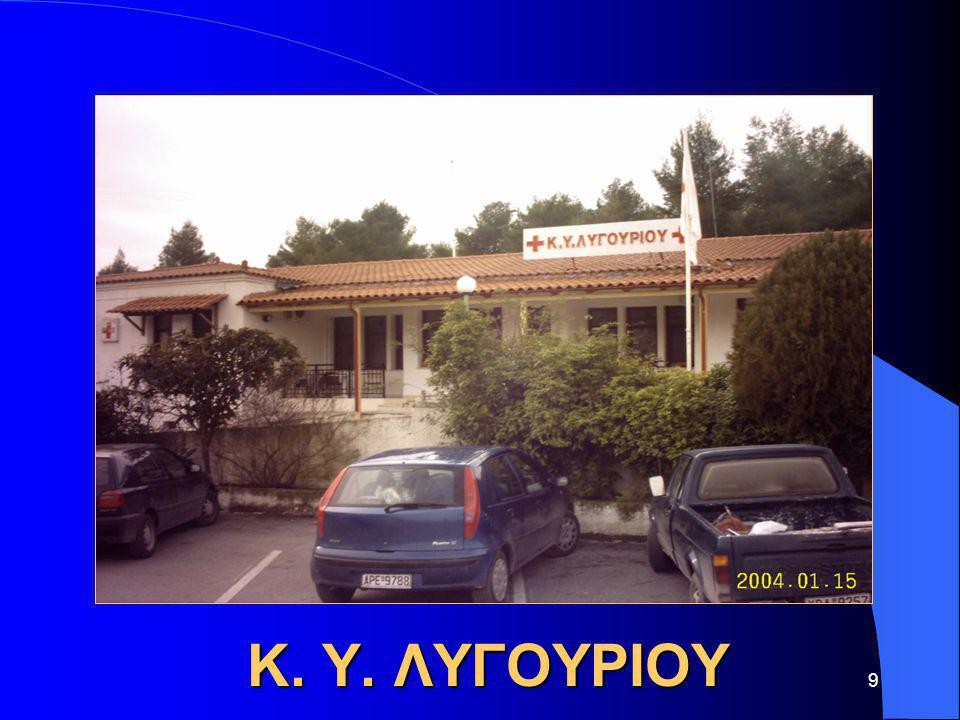 K. Y. ΛΥΓΟΥΡΙΟΥ