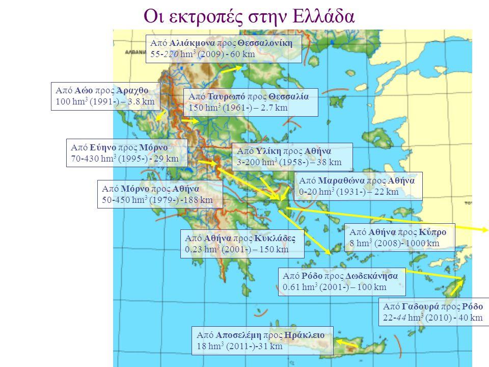 Οι εκτροπές στην Ελλάδα