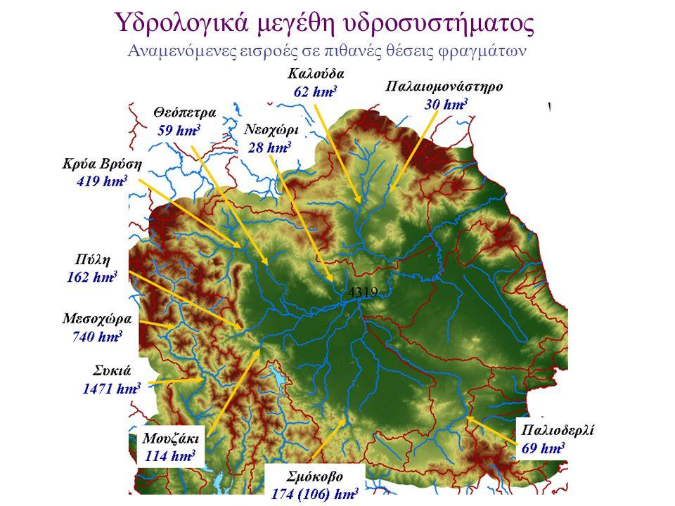Υδρολογικά μεγέθη υδροσυστήματος