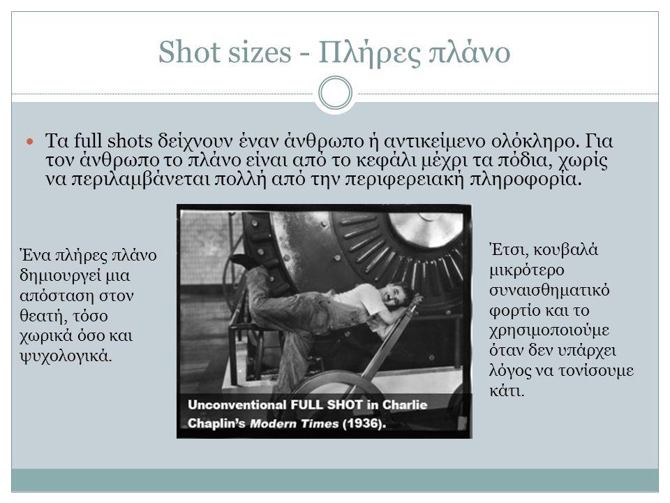 Shot sizes - Πλήρες πλάνο