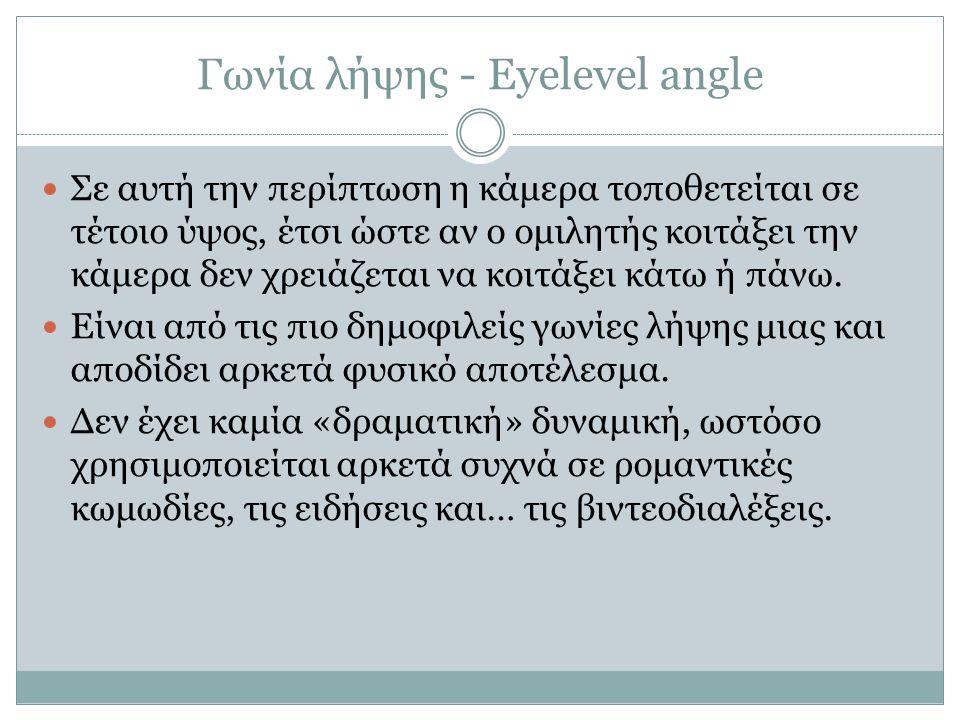 Γωνία λήψης - Eyelevel angle