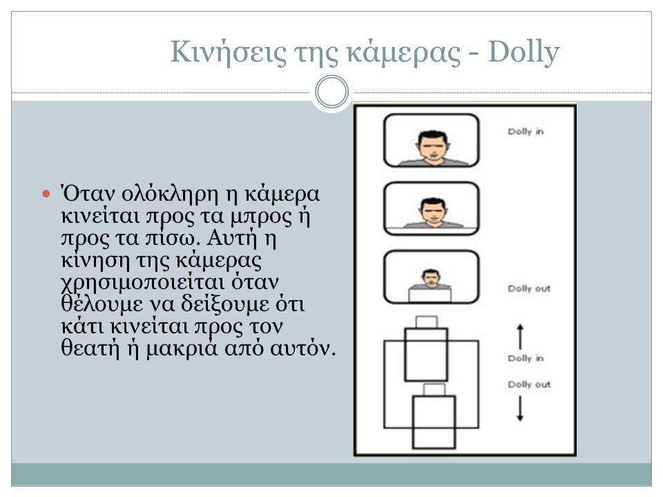 Κινήσεις της κάμερας - Dolly