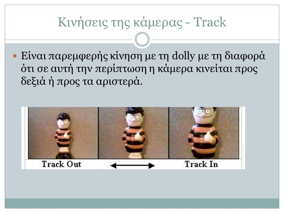 Κινήσεις της κάμερας - Track