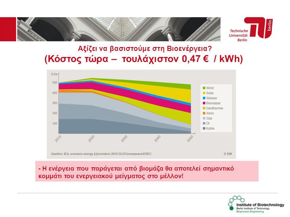 (Κόστος τώρα – τουλάχιστον 0,47 € / kWh)