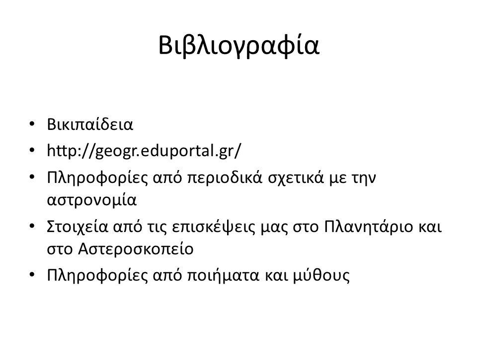 Βιβλιογραφία Βικιπαίδεια http://geogr.eduportal.gr/