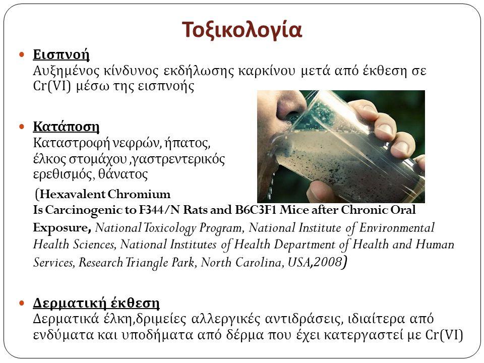 Τοξικολογία