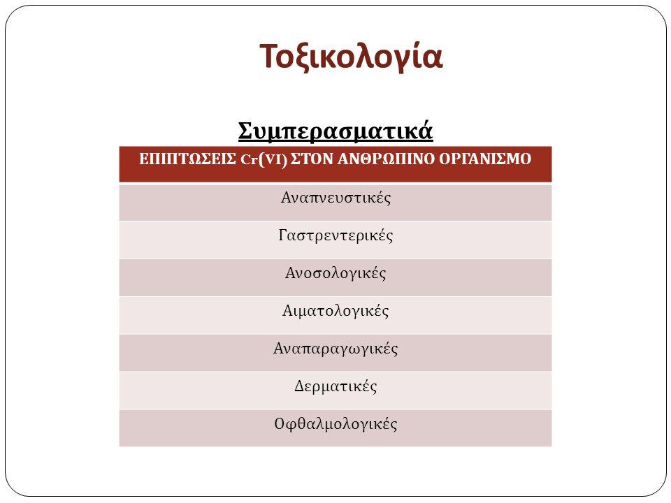 ΕΠΙΠΤΩΣΕΙΣ Cr(VI) ΣΤΟΝ ΑΝΘΡΩΠΙΝΟ ΟΡΓΑΝΙΣΜΟ