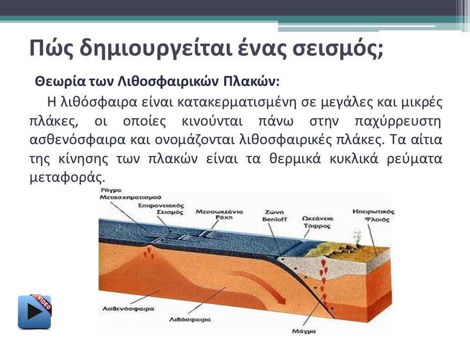 Πώς δημιουργείται ένας σεισμός;