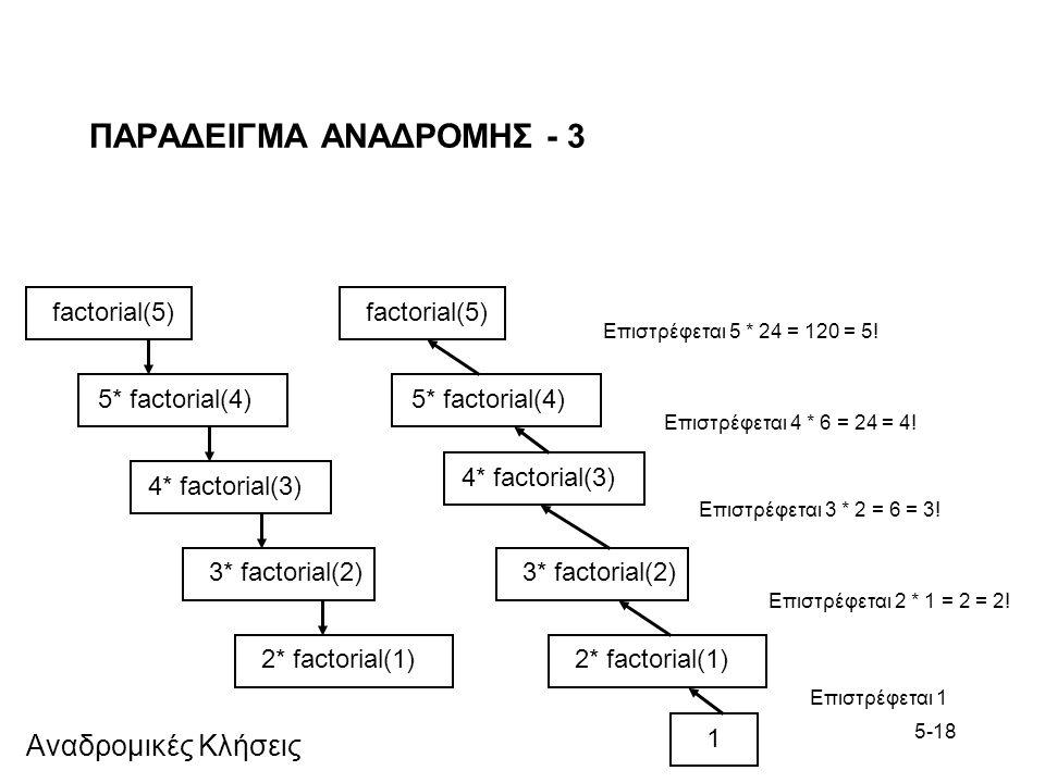 ΠΑΡΑΔΕΙΓΜΑ ΑΝΑΔΡΟΜΗΣ - 3