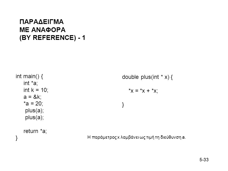 ΠΑΡΑΔΕΙΓΜΑ ΜΕ ΑΝΑΦΟΡΑ (BY REFERENCE) - 1