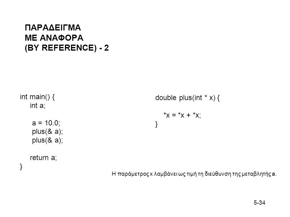 ΠΑΡΑΔΕΙΓΜΑ ΜΕ ΑΝΑΦΟΡΑ (BY REFERENCE) - 2