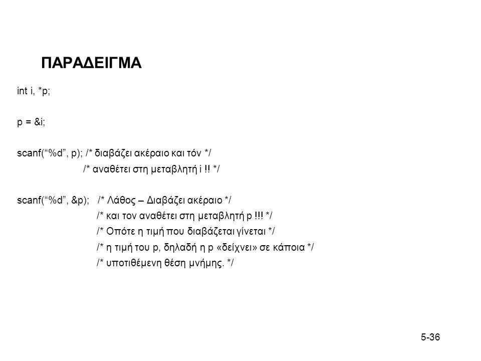 ΠΑΡΑΔΕΙΓΜΑ int i, *p; p = &i;