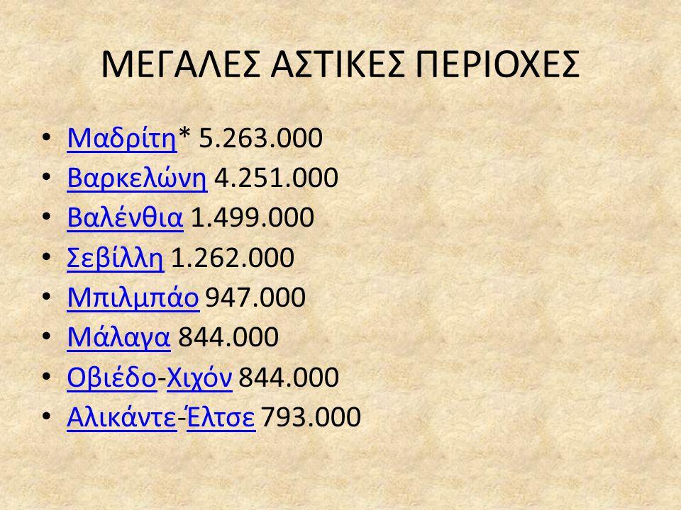ΜΕΓΑΛΕΣ ΑΣΤΙΚΕΣ ΠΕΡΙΟΧΕΣ