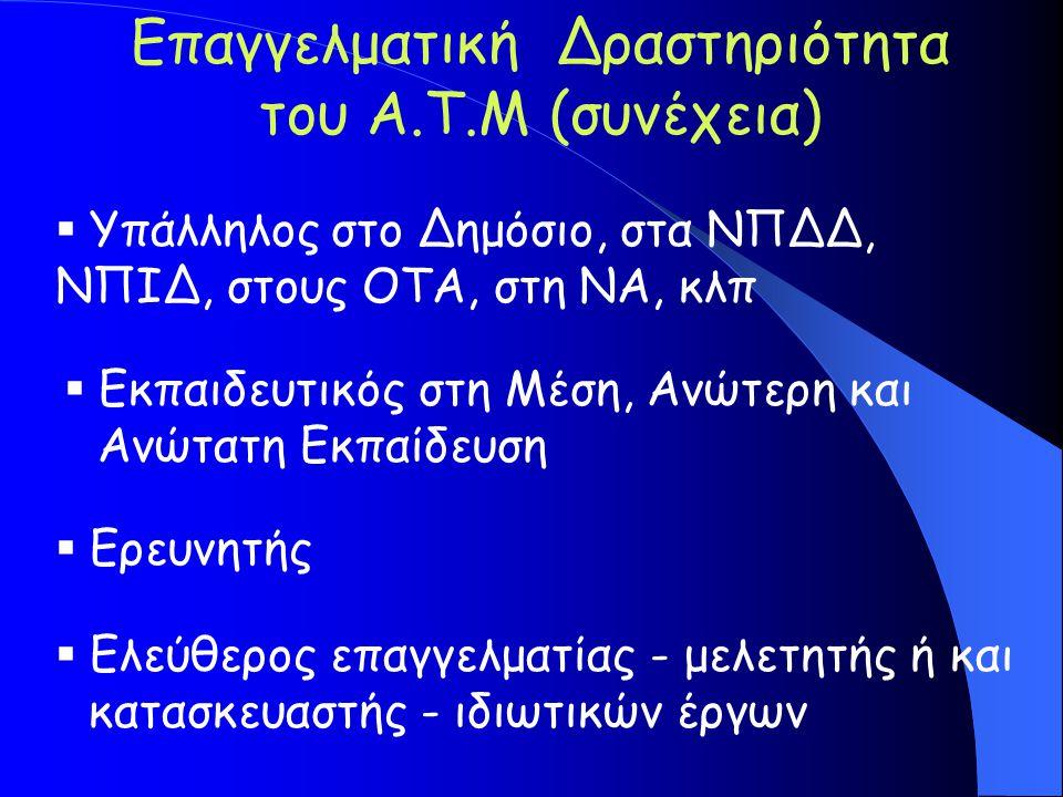Επαγγελματική Δραστηριότητα του A.T.M (συνέχεια)