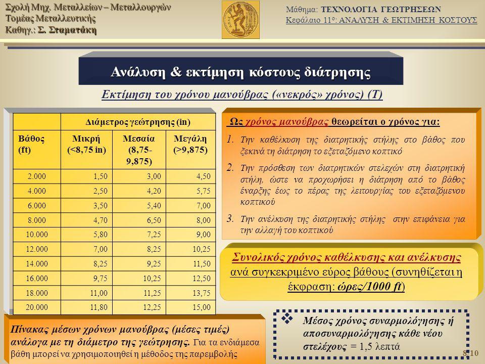 Ανάλυση & εκτίμηση κόστους διάτρησης