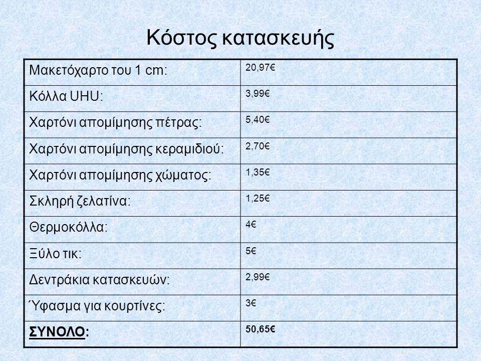 Κόστος κατασκευής Μακετόχαρτο του 1 cm: Κόλλα UHU: