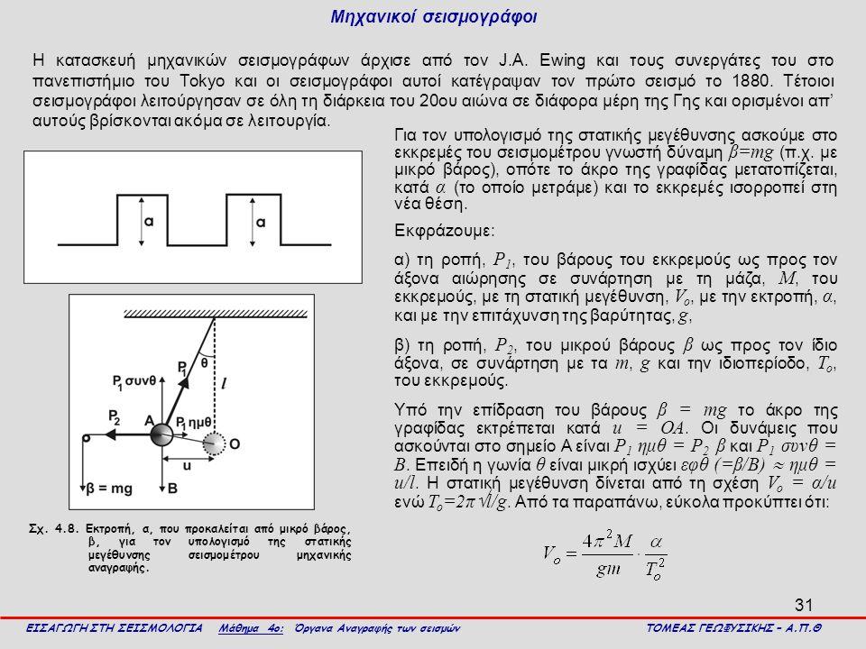 Μηχανικοί σεισμογράφοι