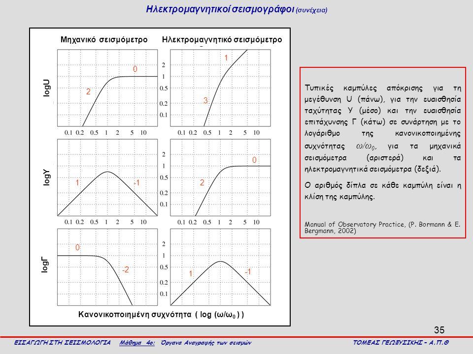 Ηλεκτρομαγνητικοί σεισμογράφοι (συνέχεια)