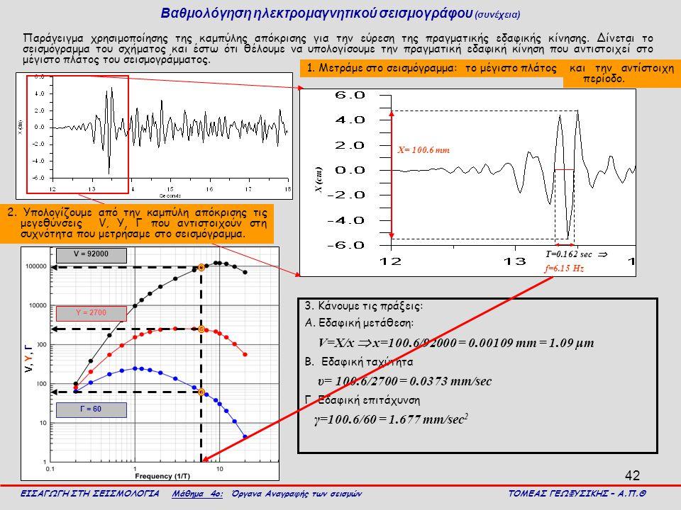 Βαθμολόγηση ηλεκτρομαγνητικού σεισμογράφου (συνέχεια)
