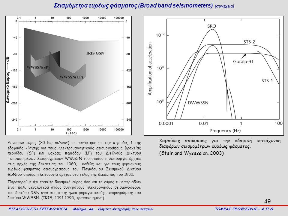 Σεισμόμετρα ευρέως φάσματος (Broad band seismometers) (συνέχεια)