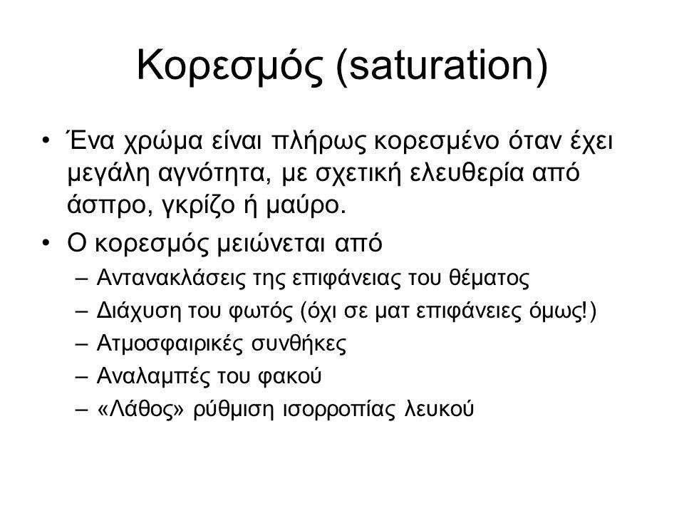 Κορεσμός (saturation)