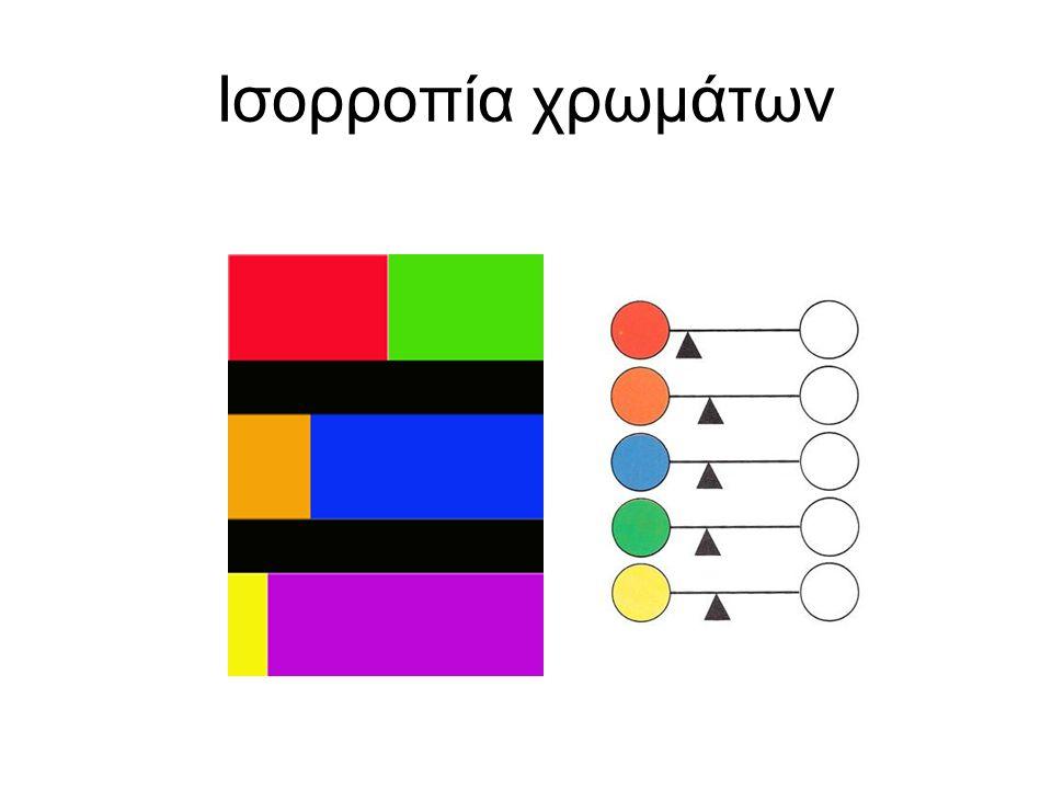 Ισορροπία χρωμάτων