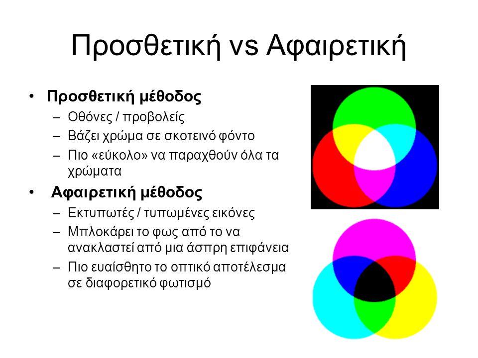 Προσθετική vs Αφαιρετική