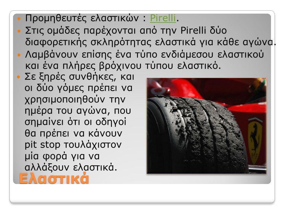 Ελαστικά Προμηθευτές ελαστικών : Pirelli.