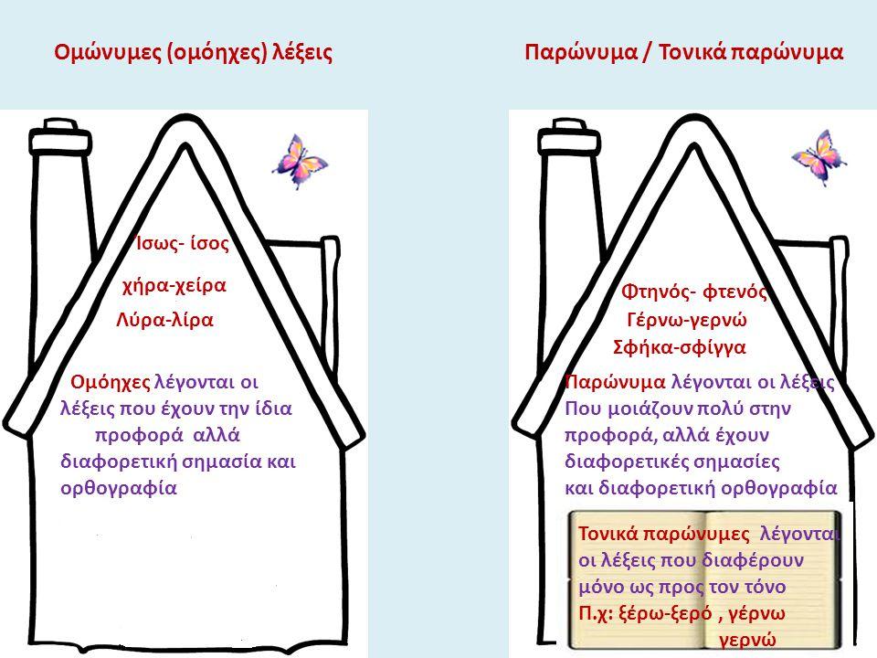 Ομώνυμες (ομόηχες) λέξεις Παρώνυμα / Τονικά παρώνυμα