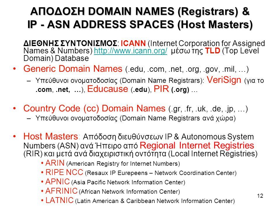 ΑΠΟΔΟΣΗ DOMAIN NAMES (Registrars) & IP - ASN ADDRESS SPACES (Host Masters)