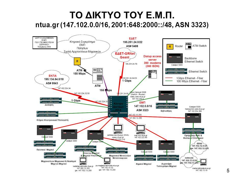 ΤΟ ΔΙΚΤΥΟ ΤΟΥ Ε. Μ. Π. ntua. gr (147. 102