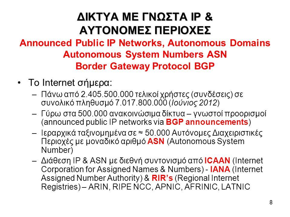 ΔΙΚΤΥΑ ME ΓΝΩΣΤΑ IP & ΑΥΤΟΝΟΜΕΣ ΠΕΡΙΟΧΕΣ Announced Public IP Networks, Autonomous Domains Autonomous System Numbers ASN Border Gateway Protocol BGP
