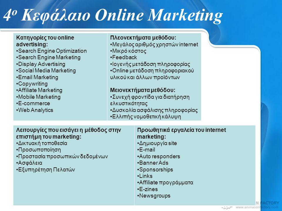 4ο Κεφάλαιο Online Marketing