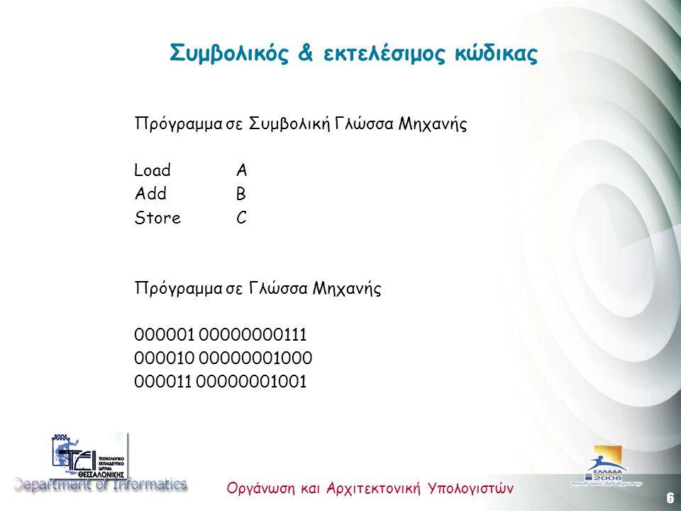 Συμβολικός & εκτελέσιμος κώδικας