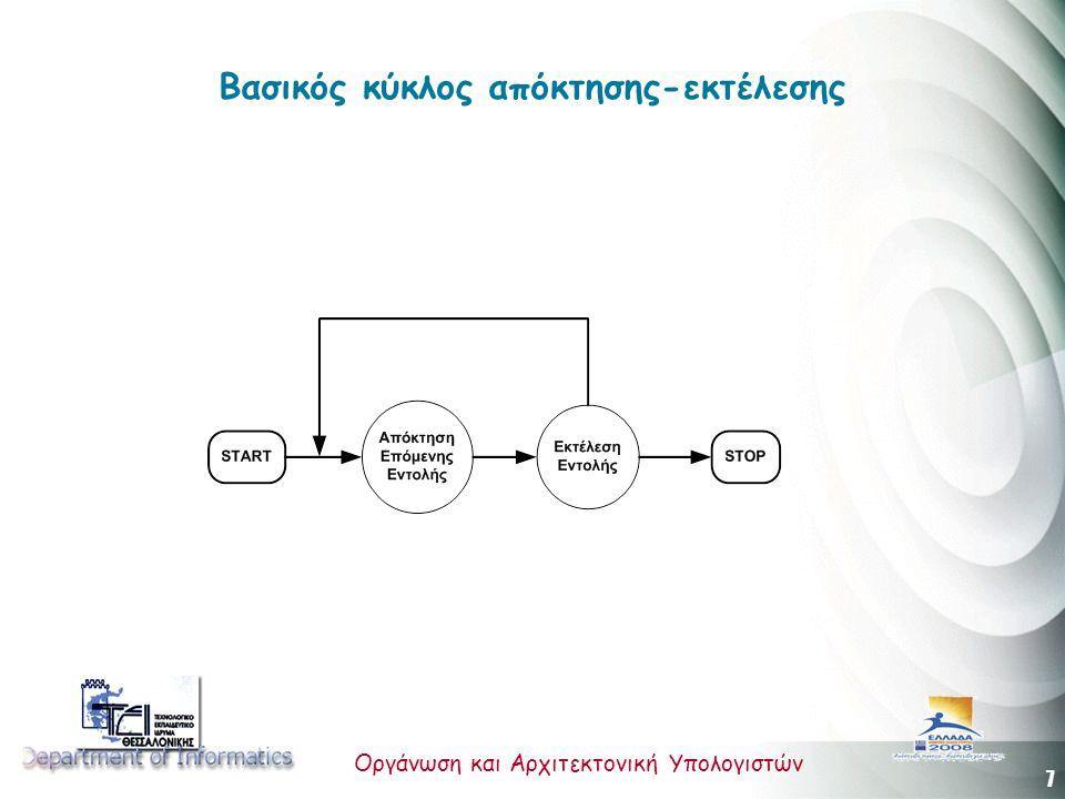Βασικός κύκλος απόκτησης-εκτέλεσης