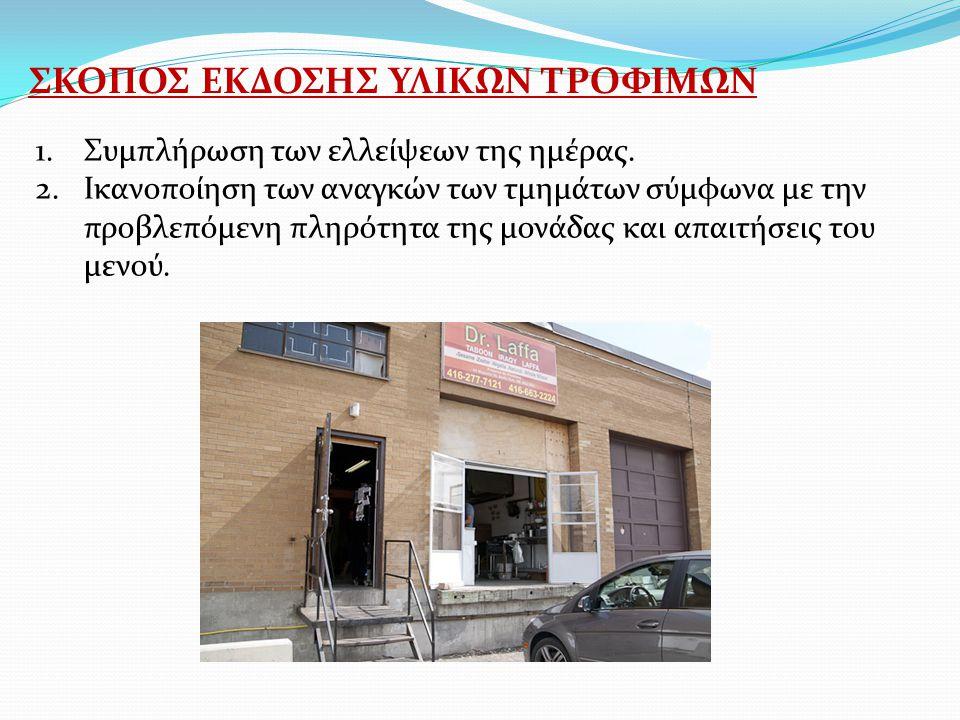 ΣΚΟΠΟΣ ΕΚΔΟΣΗΣ ΥΛΙΚΩΝ ΤΡΟΦΙΜΩΝ