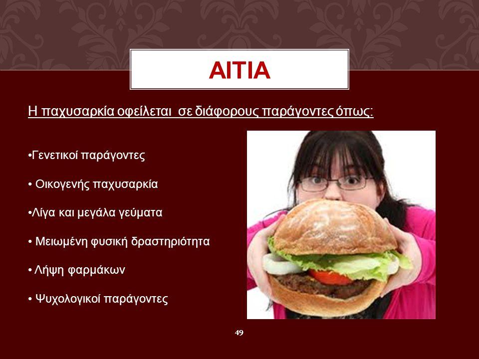 ΑΙΤΙΑ Η παχυσαρκία οφείλεται σε διάφορoυς παράγοντες όπως: